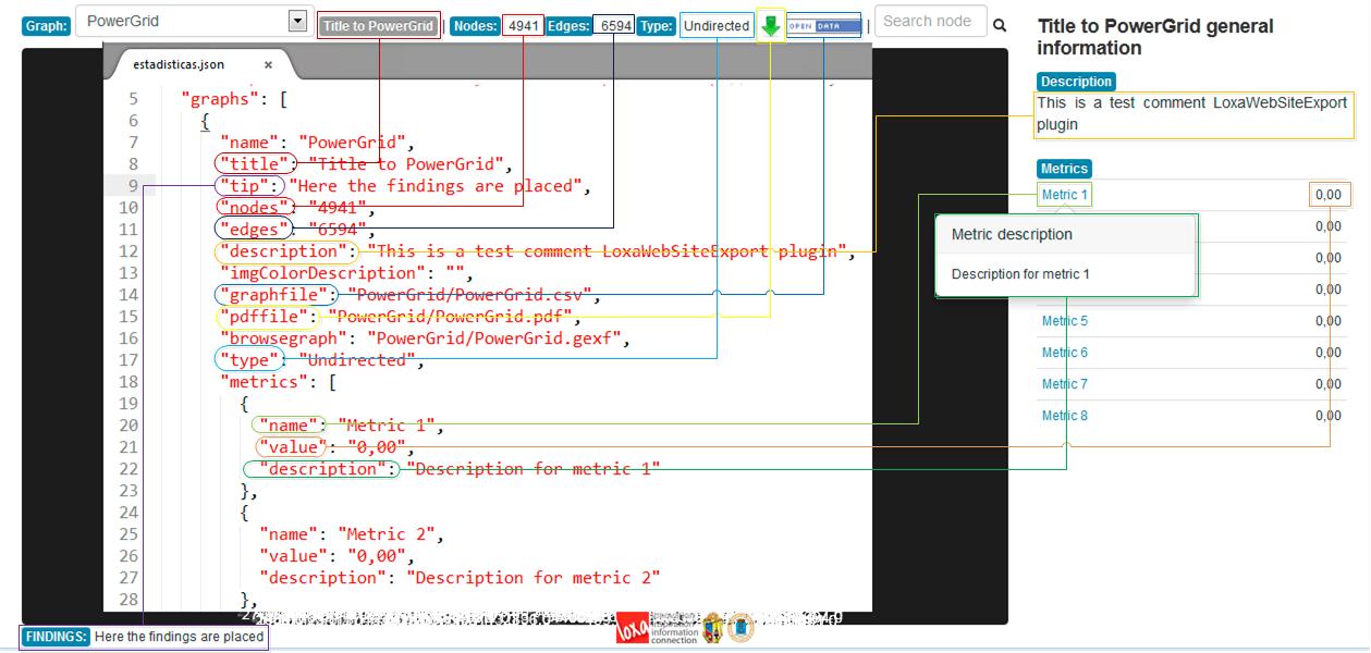 Loxa Web Site Export - Tutorial